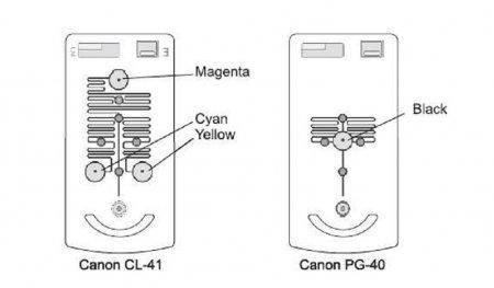 Printer canon k10282 схема электрическая.